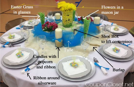 Easter dining table with explanations