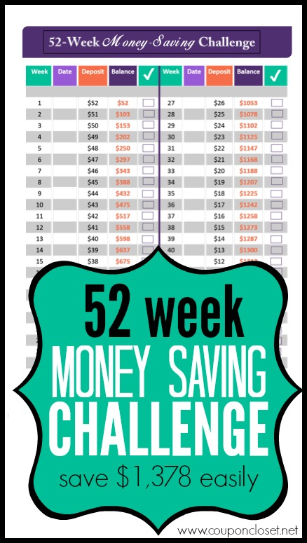 Save $1389 this year with this easy 52 week money saving challenge. 52 weeks savings is easy with these Printable money saving charts. Weekly Money Saving really ads up.