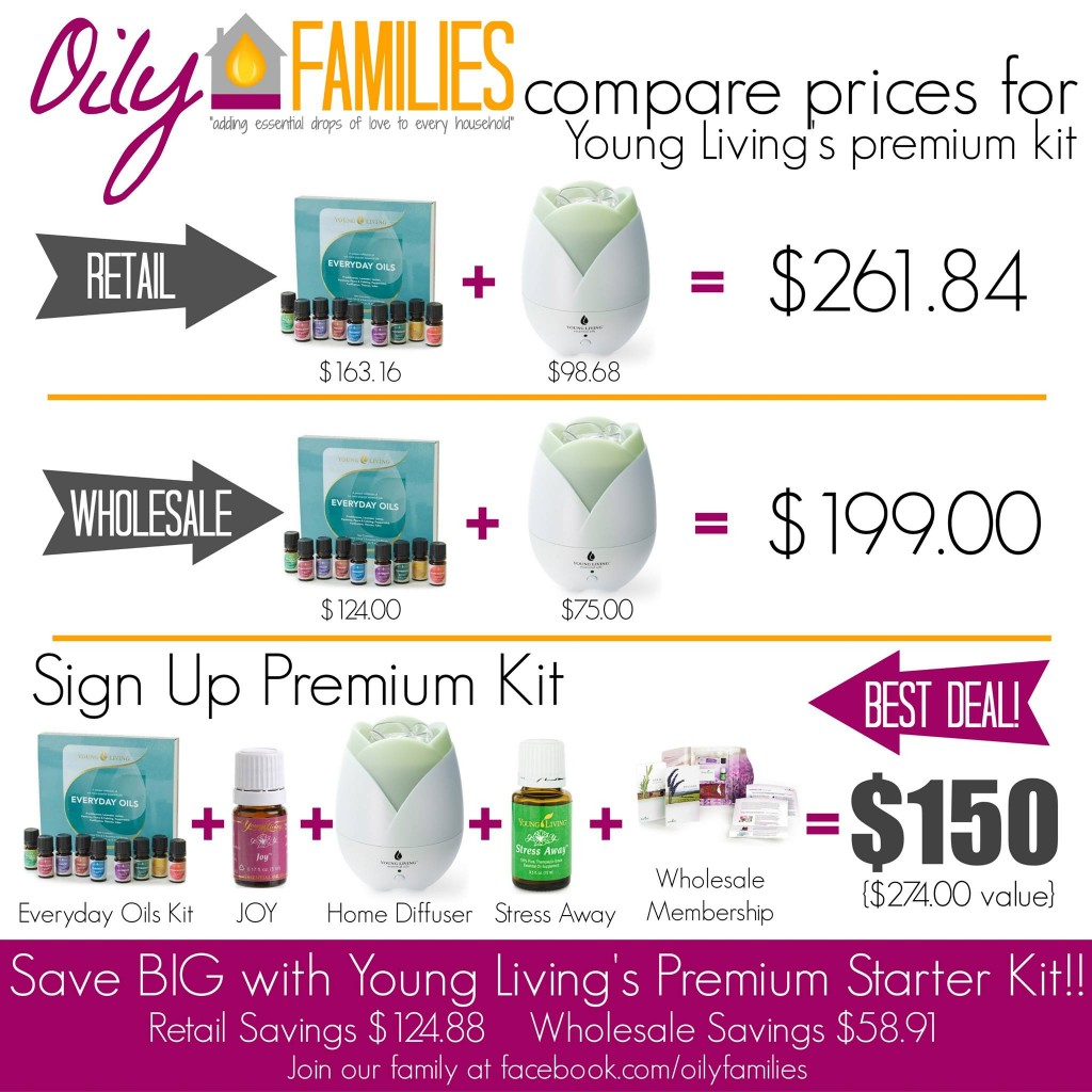 kit-price-comparison